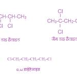 हैलाइड की परिभाषा एवं प्रकार definition-and-types-of-halide-in-hindi