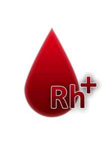 मानव का A, B, AB तथा O रक्त समूह